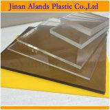 La cellule de Jinan a moulé l'espace libre acrylique de feuille et l'a coloré