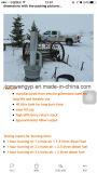 Calefator do retorno do pomar da pilha - calefator do pátio - calefator da vertente da leiteria - calefator da oficina - calefator ao ar livre - potenciômetro da geada