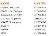 99.73% 대중적인 체중 감소 제품 -- Orlistat 처리되지 않는 분말/CAS: 96829-58-2