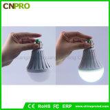 Iluminación Emergency elegante amplia del bulbo del rango E27 5W 7W 9W 12W LED del voltaje