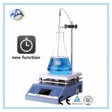 Tableau de compteur pH de Hanna de matériel de laboratoire