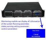 48V 100A Rectifier voor Telecom Usage