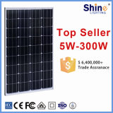 modulo solare monocristallino 100W/comitato solare per il sistema domestico solare di energia solare del riscaldatore di acqua