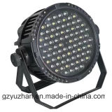 L'esecuzione fine 90pcsx3w impermeabilizza l'indicatore luminoso di PARITÀ del LED