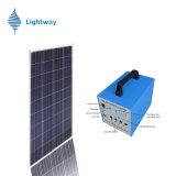 Comitato solare di vendita caldo 150W per il Pakistan, Kenia, Uganda, Nigeria, Zimbabwe, Tanzania