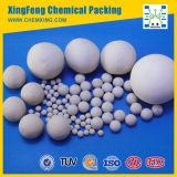 Rifornimento della fabbrica per la sfera di ceramica inerte dell'allumina