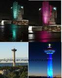 Proiettore esterno 2017 di illuminazione 800W1000W2000W3000W4000W LED di illuminazione LED dell'acquario del LED per la figura pattinare/su illuminazione della baia