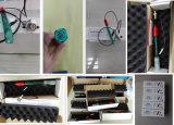 sensor do pH do elétrodo do pH para o laboratório (E-201)