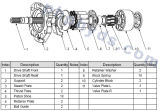 川崎の油圧ピストン・ポンプはK3V63dt/Bdt、K3V112dt/Bdt、K3V140dt/Bdt、K3V180dt/Bdt、K3V280を分ける