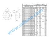 Nichtstandardisierte 16.5mm Breiten-Edelstahl-Einstellschraube-Welle-Muffen