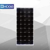 Sistema di illuminazione solare portatile di Moge 400W 600W per la casa