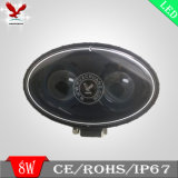 8W LEDのフォークリフト青い警告ランプの点の安全働くライト
