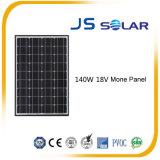 最もよい品質(太陽JINSHANG)の140W黒いモノクリスタル太陽電池パネル