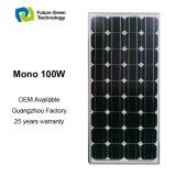 100W太陽PVのモジュールの高性能の太陽電池パネル