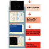 Máquina serva del alambre EDM del molibdeno de la máquina del CNC (HA1200)