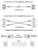 100Mbps 3 Ports/1optical와 2개의 RJ45 포트 통신망 스위치