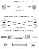 100Mbps 3 Ports/1optical und Netz-Schalter 2 Kanal-RJ45