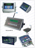 Pesando i terminali e gli indicatori (serie degli B-indicatori)
