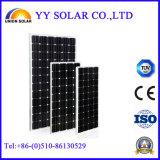 高品質100W Monocrystalline Solar Panel