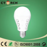 LEIDENE van de Bol van de Noodsituatie van het Aluminium van Ctorch het Plastic Navulbare E27 5W Licht van de Bol
