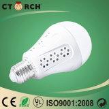 Ctorch Plastiknachladbares E27 Emergency Birnen-Aluminiumlicht der Birnen-5W LED