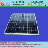 mono painel solar de 18V 120W 125W (2017)