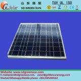 18V 120W 125W 단청 태양 전지판 (2017년)