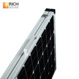 140W適用範囲が広い折りたたみ太陽PVのパネル(太陽モジュール)