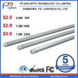 Hohes Efficiency China Manufacturer 0.3m 0.9m 1.2m T8 LED Tube, Competitive Price 18-20W T8 T5 LED Tube