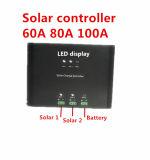 Alta efficienza 100A con il LED per il regolatore solare della carica di energia solare