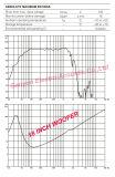 [غو-1807نا] [1250و] قوّيّة [با] مجهار [سوبوووفر]