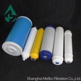 Mineralmaterial betätigter Kohlenstoff-Filter