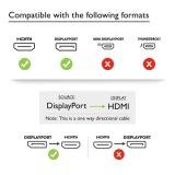 Goud Geplateerde DisplayPort aan de Kabel 28AWG van HDMI HDTV