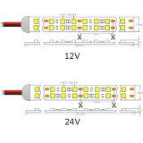 L'UL ha approvato la striscia di SMD5050 120LEDs LED