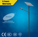 indicatori luminosi solari 80W per illuminazione di paesaggio