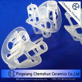 Intalox plástico Sillas de montar (Material: PP, PE, PVC, PVDF) --Chemical relleno al azar