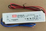36W CRI>90 Ugr<19 600*600mm RGB LED 위원회 빛 24V 불변의 것 전압