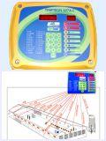 De aangepaste Apparatuur van het Huis van de Kip met de PrefabStructuur van het Staal