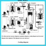 Salle d'entreposage d'humidité de basse température d'ASTM D2436
