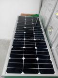 lâmpada solar da luz solar do jardim do diodo emissor de luz 80W integrada/tudo em uma luz de rua solar com potência solar