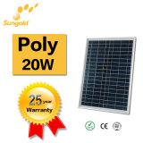Migliore PV prezzo del comitato solare del fornitore della Cina di poli comitato solare 20W