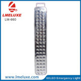 Nueva luz portable recargable portable de la lámpara Emergency con la salvaguardia de batería