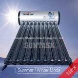 De zonne Systemen van het Hete Water (A9H Model)