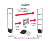 Nuovo arrivo! Rf EAS System con DSP per la memoria di Clothing (XLD-T07)