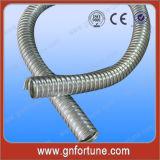 Гальванизированная стальная составная труба