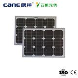 5W-100W policristallino Small Solar Panel