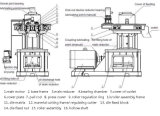 Machine van de Korrel van het zaagsel de Houten|Machine van de Korrel van de tak de Houten