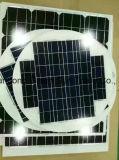 mono modulo solare di 5W -135W, ODM dell'OEM accettabile
