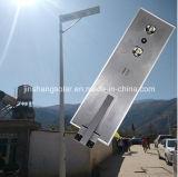 indicatore luminoso di via Integrated di energia solare 30W-100W (JINSHANG SOLARI)