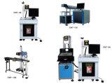 Серия машины маркировки лазера СО2